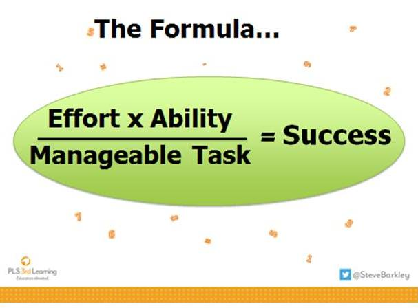 Effort Formula Illustration