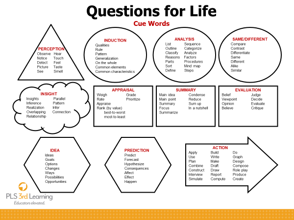 Questions for life chart