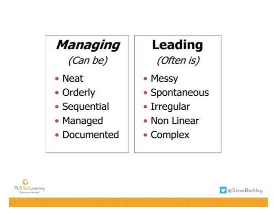Diagram: Managing vs. Leading