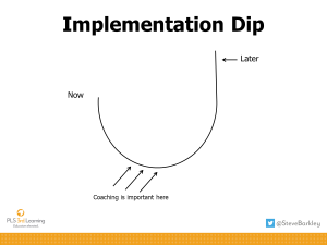 Barkley Coaching Implementation Dip Graph
